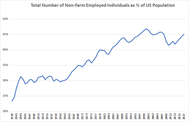 A Primer on the Labor Force Participation Rate
